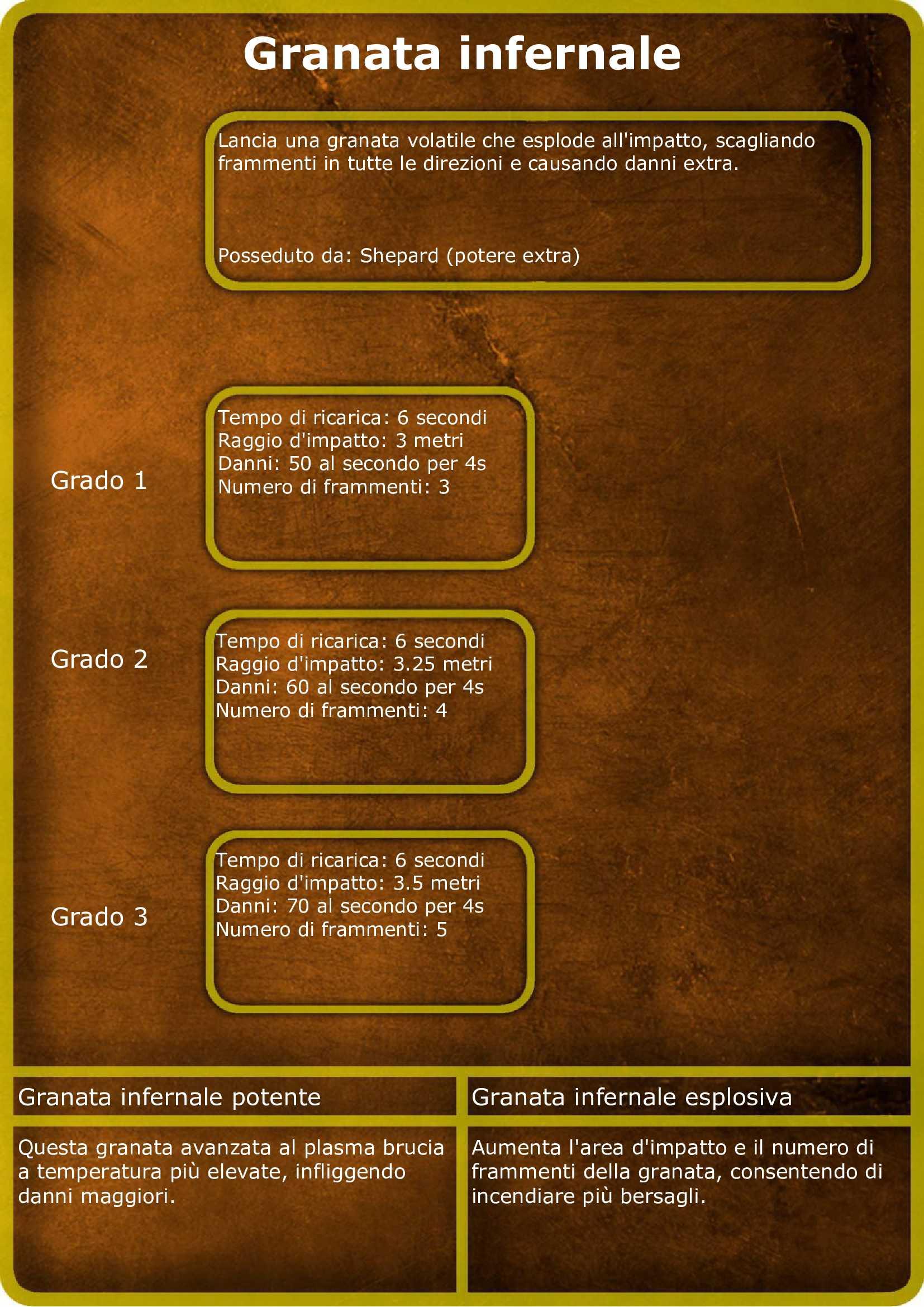 Granata infernale (Shepard)